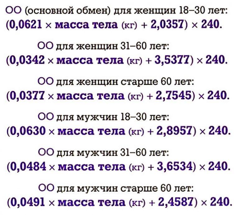 Сколько Есть Килокалорий Чтобы Похудеть Калькулятор. Калькулятор калорий для похудения онлайн
